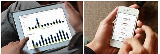 Mobile Business Intelligence dashboard